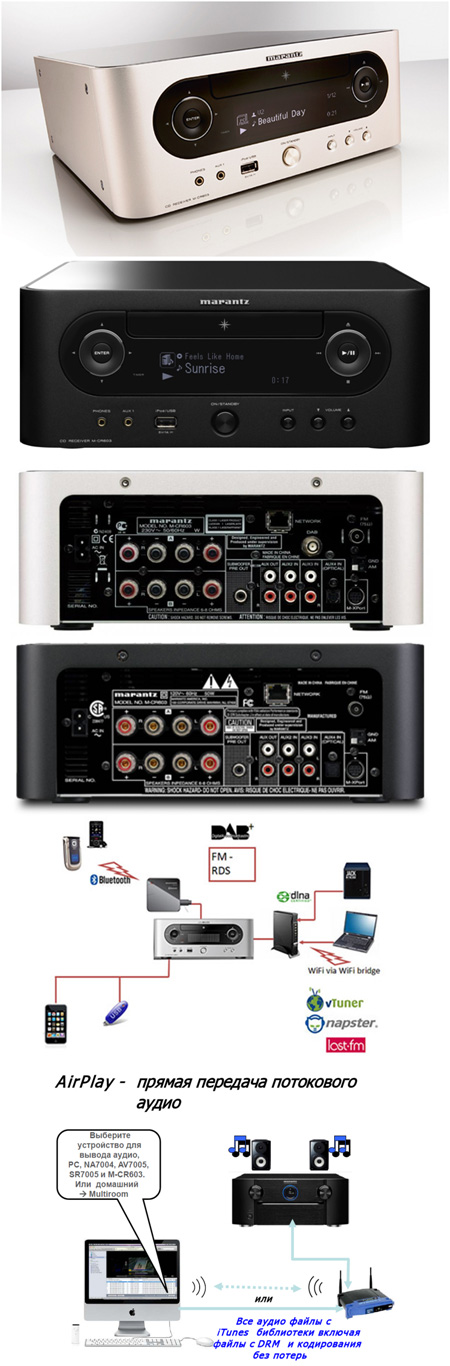 Медиаплеер сетевой / CD / FM: Marantz Melody Media - M-CR 603 Black